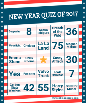 New Year Quiz Of 2017